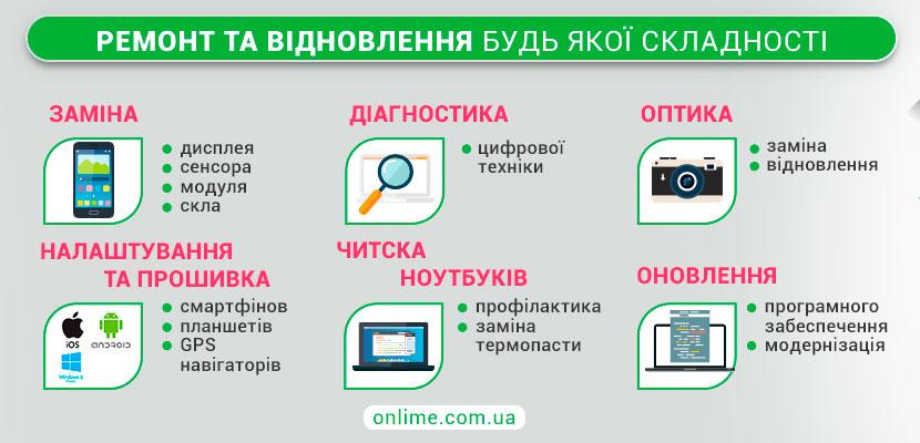 banners 830x400 02 ukr - Сервіс